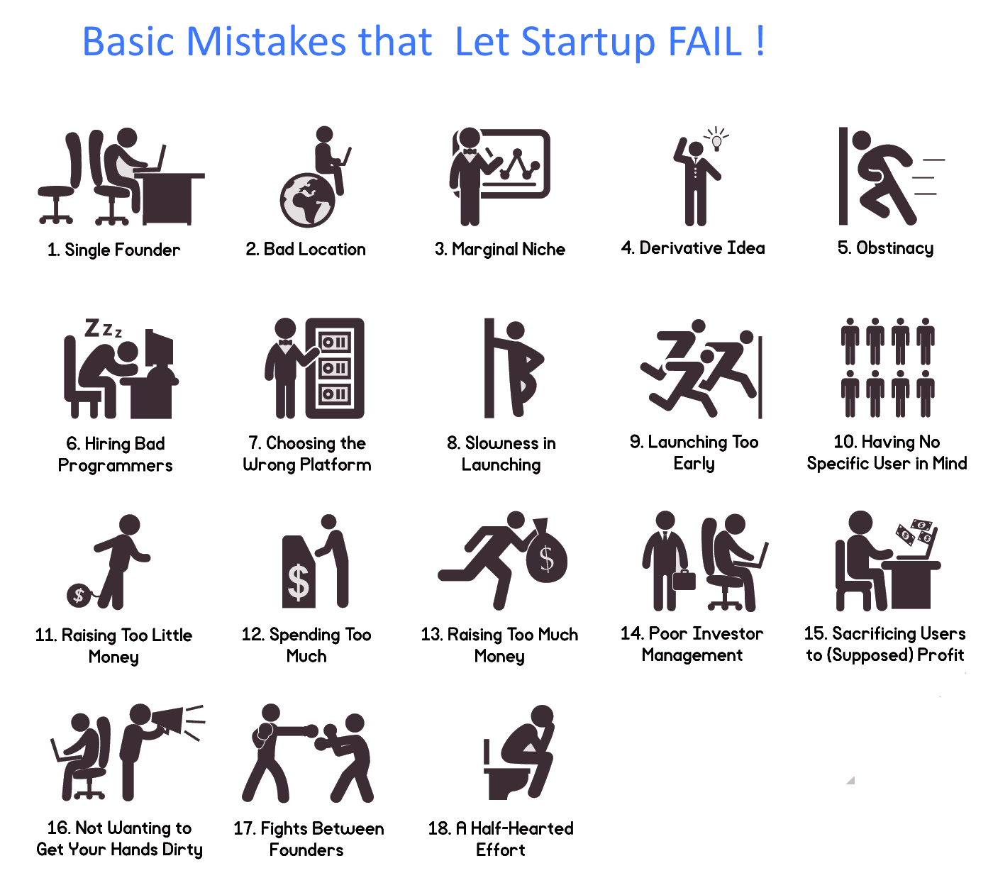 super startup mistakes graph1